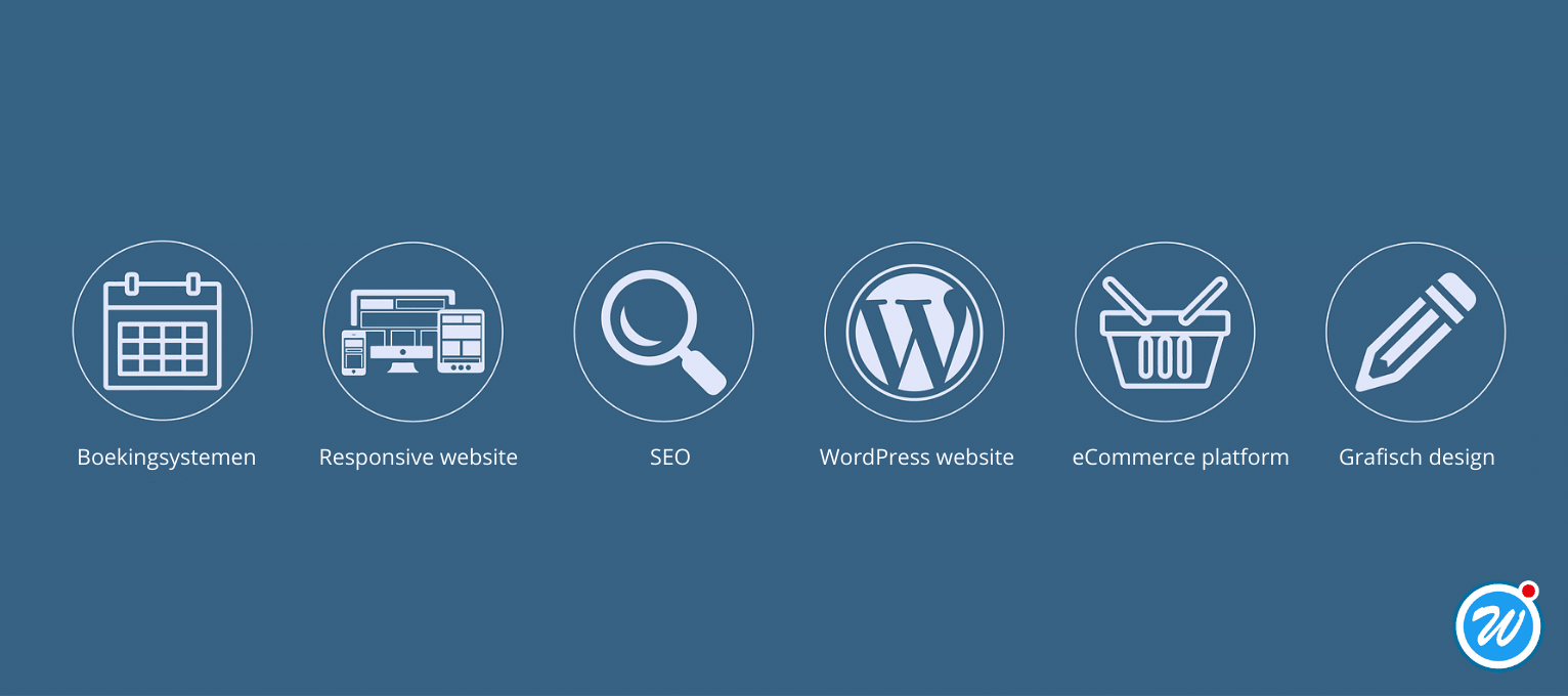 Afbeelding Waarom je website in WordPress bouwen?